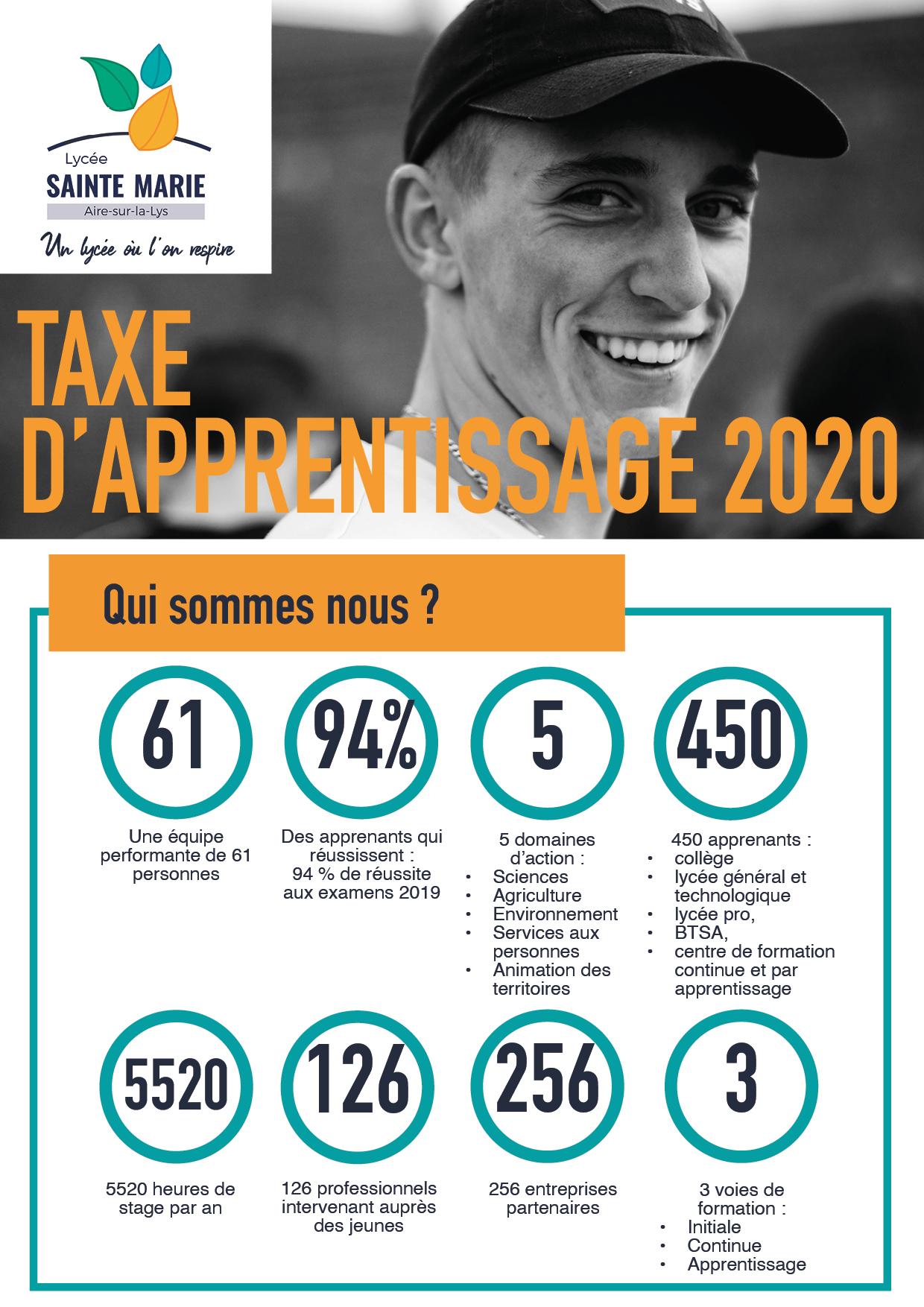 TAXE APP 2020